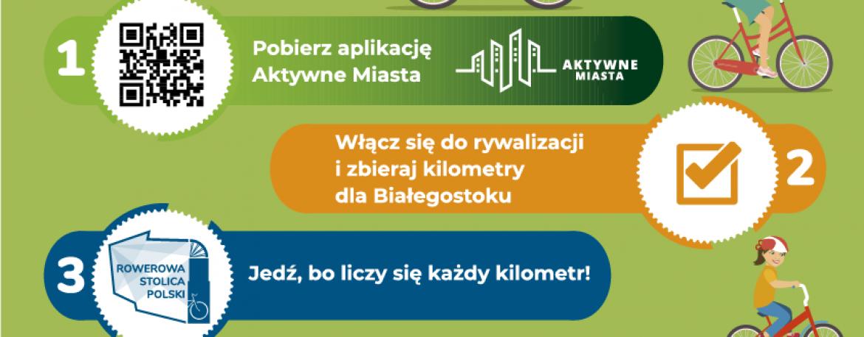 Puchar Rowerowej Stolicy Polski 2021
